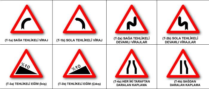 Trafik Isaretleri 2020